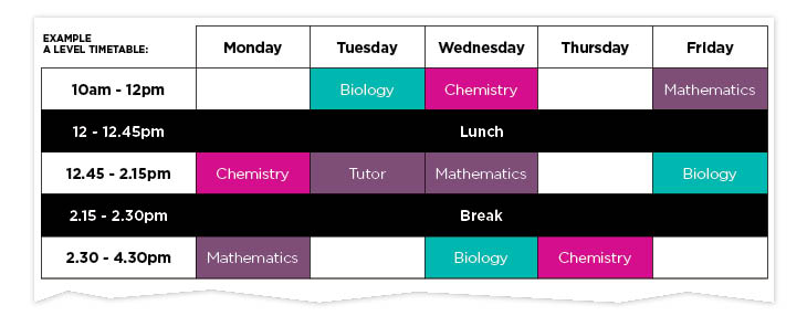 Havant Campus example timetable