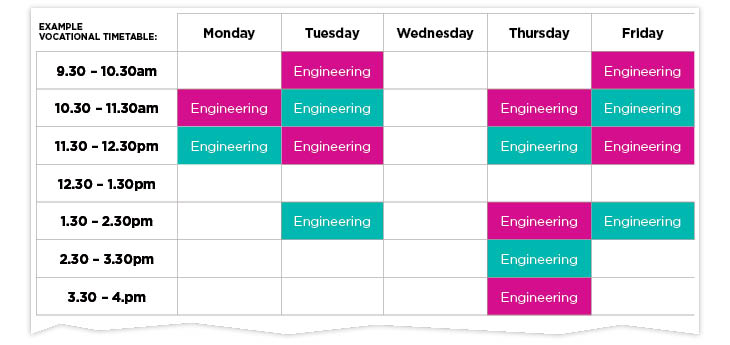 South Downs Campus example timetable